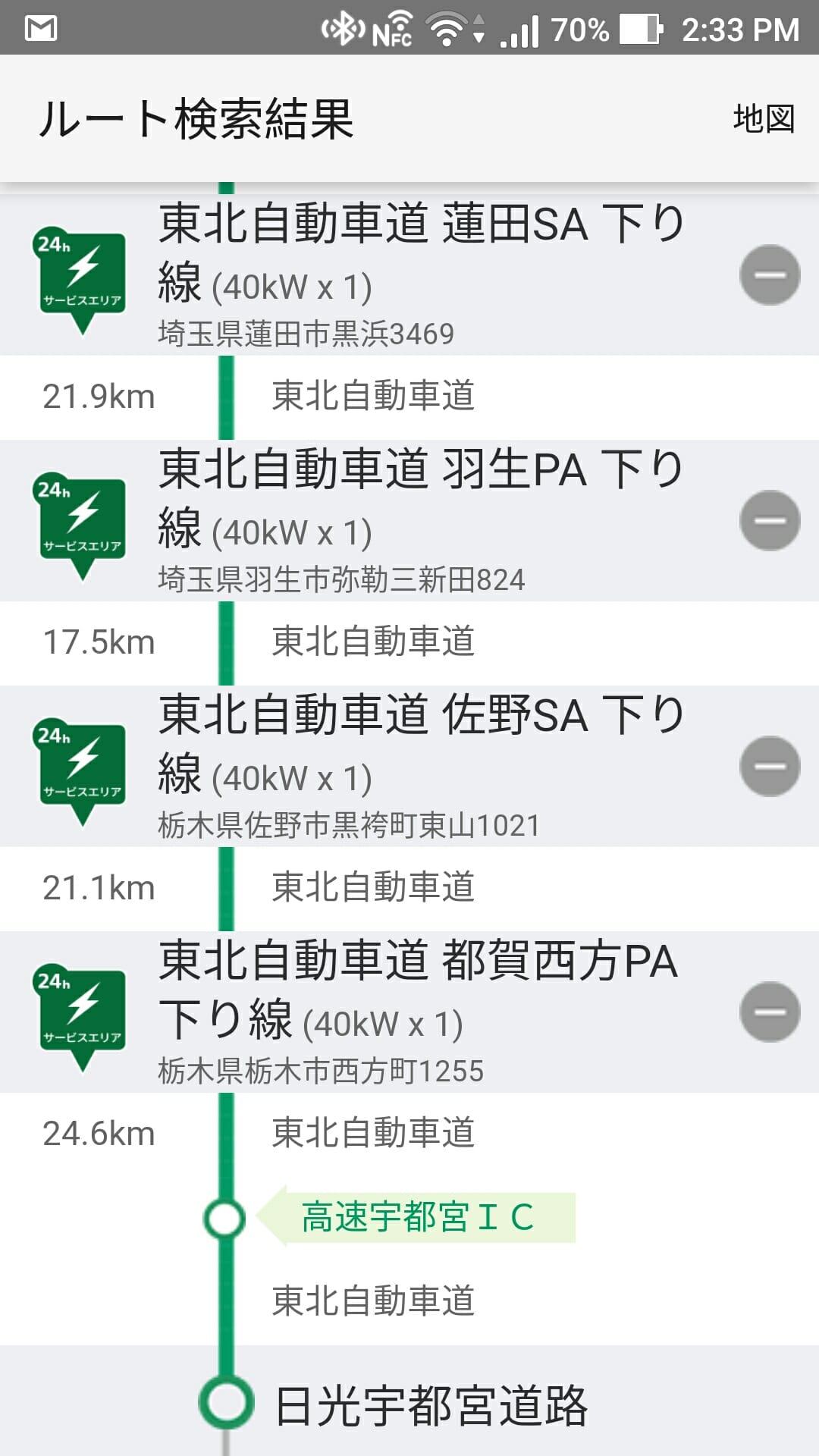 東京から日光までの(東北道)急速充電器