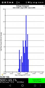 TM-Spy: Battery Voltage Histogram