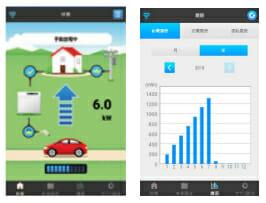 「中級モデル」はスマートフォンの専用アプリで遠隔操作できる。
