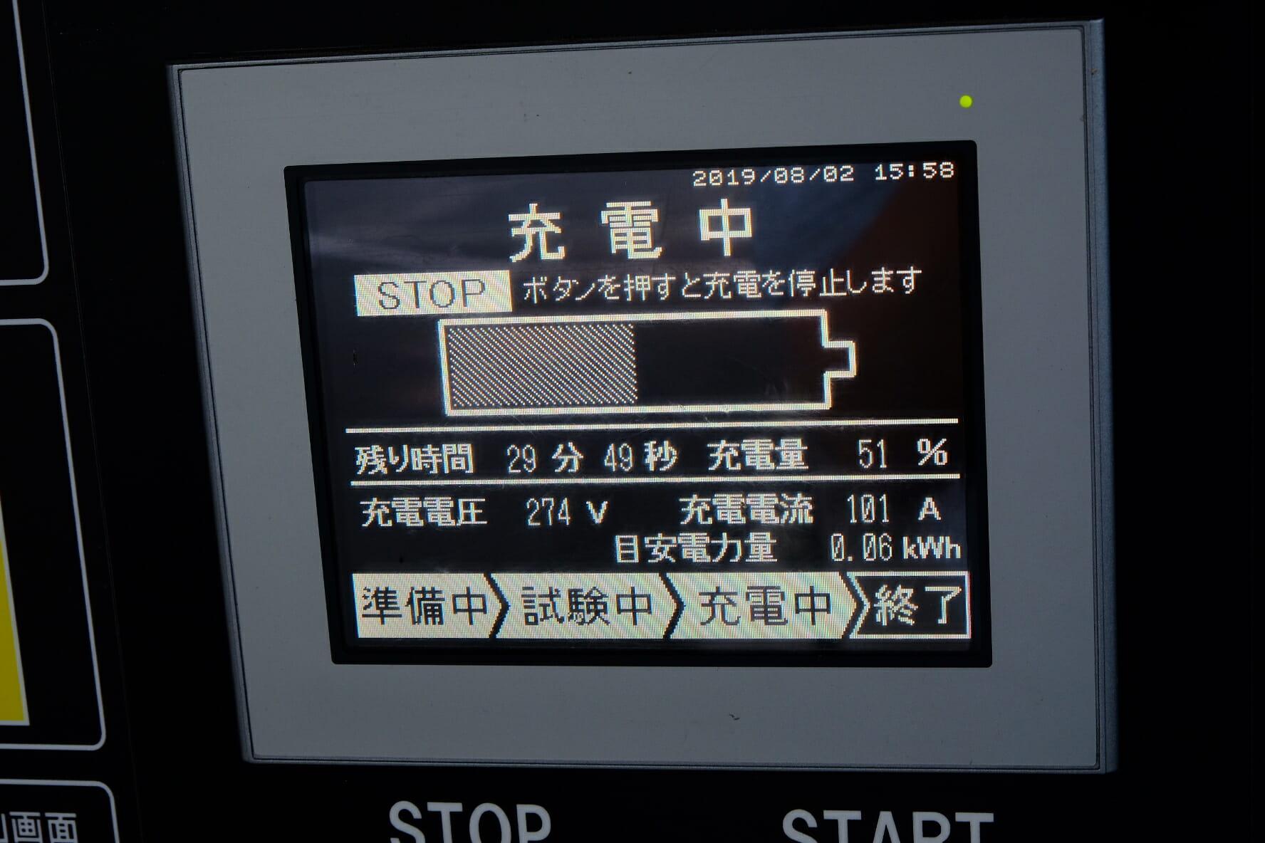 本日初の充電制限。午後から夕方はエアコン使用で走りまわっていたので、電池は冷える余裕がなかったのだろう。