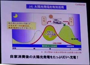 FIT終了を見すえて、太陽光発電の有効利用が今回のシステムの主目的。