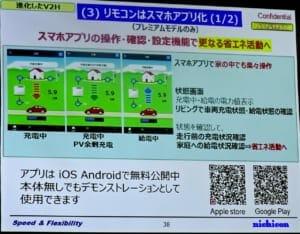 スマホアプリはiOSとAndroidに対応。自由にダウンロードして使い勝手を試すこともできる。