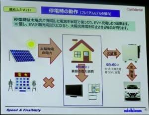 優先順位1:PVから家庭消費へ。優先順位2:家庭とEVとの間で充放電。ただし、EVが満充電に近くなると、PVでの発電を停止させる場合がある。