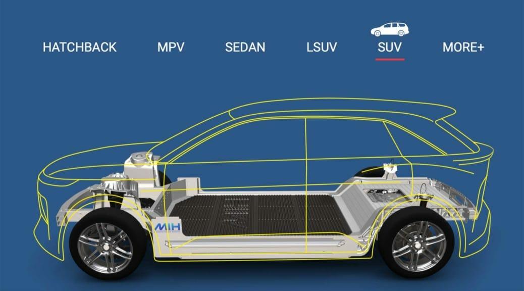 鴻海の「電気自動車のプラットフォーム開発を加速」が示唆すること