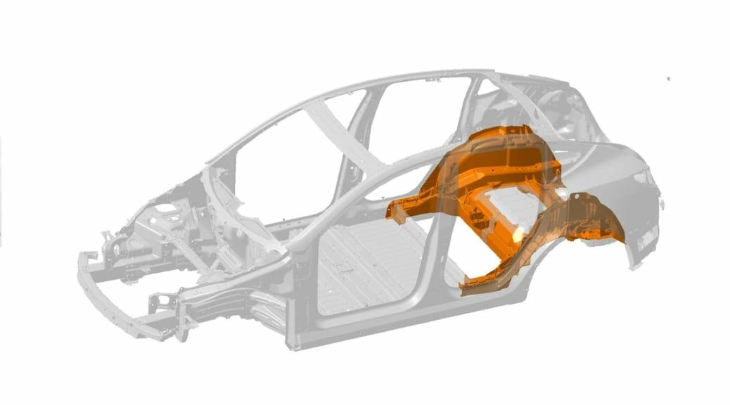テスラ『モデルY』の鋳造に関する研究者の解説〜電気自動車の開発競争は電池だけじゃない